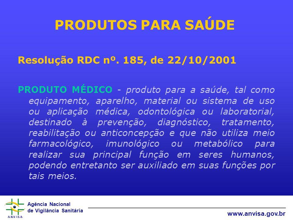 Agência Nacional de Vigilância Sanitária www.anvisa.gov.br PRODUTOS PARA SAÚDE Resolução RDC nº.