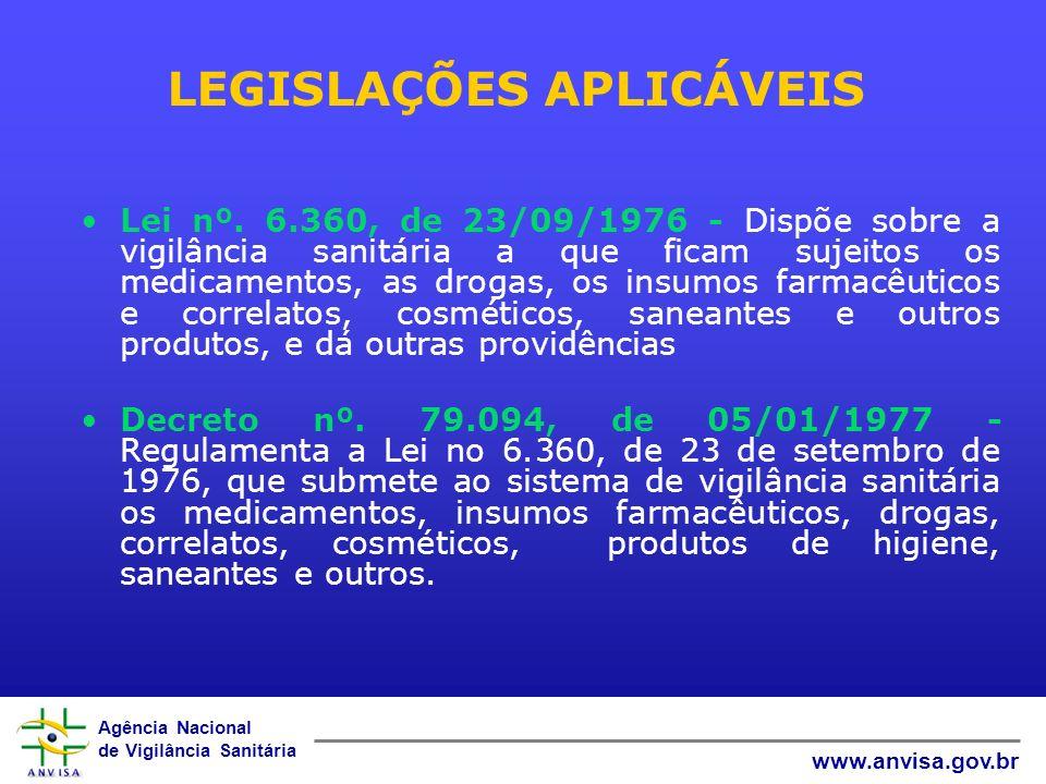 Agência Nacional de Vigilância Sanitária www.anvisa.gov.br LEGISLAÇÕES APLICÁVEIS Lei nº.