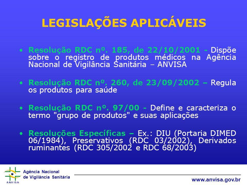 Agência Nacional de Vigilância Sanitária www.anvisa.gov.br LEGISLAÇÕES APLICÁVEIS Resolução RDC nº.
