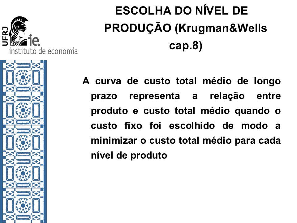 ESCOLHA DO NÍVEL DE PRODUÇÃO (Krugman&Wells cap.8) A curva de custo total médio de longo prazo representa a relação entre produto e custo total médio