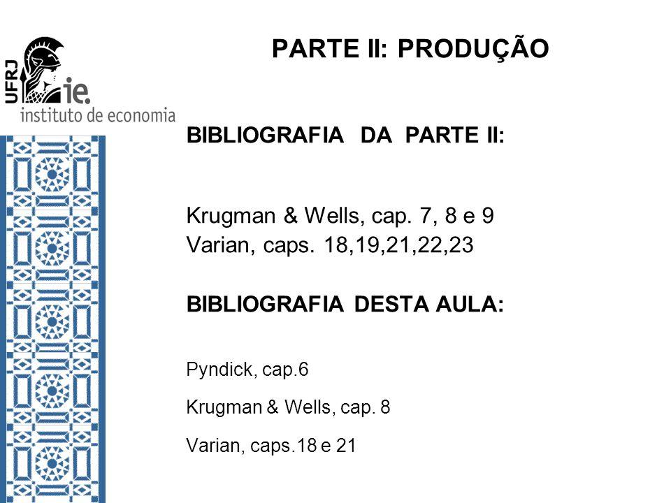 PARTE II: PRODUÇÃO BIBLIOGRAFIA DA PARTE II: Krugman & Wells, cap. 7, 8 e 9 Varian, caps. 18,19,21,22,23 BIBLIOGRAFIA DESTA AULA: Pyndick, cap.6 Krugm