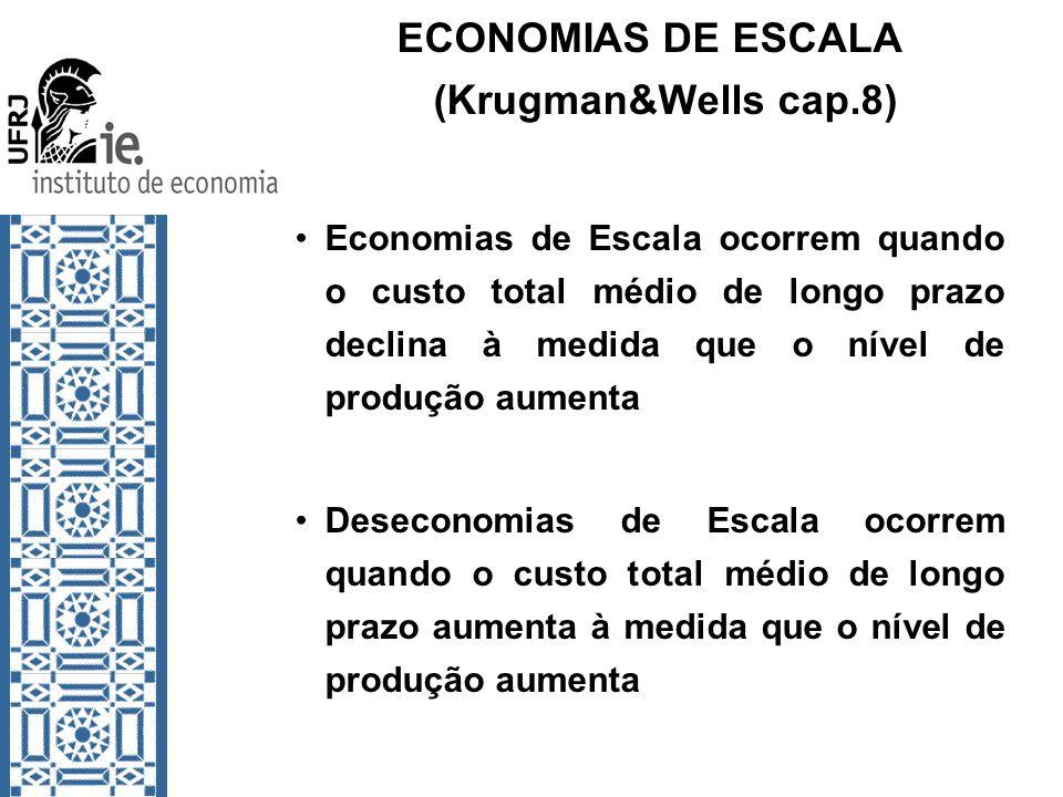 ECONOMIAS DE ESCALA (Krugman&Wells cap.8) Economias de Escala ocorrem quando o custo total médio de longo prazo declina à medida que o nível de produç