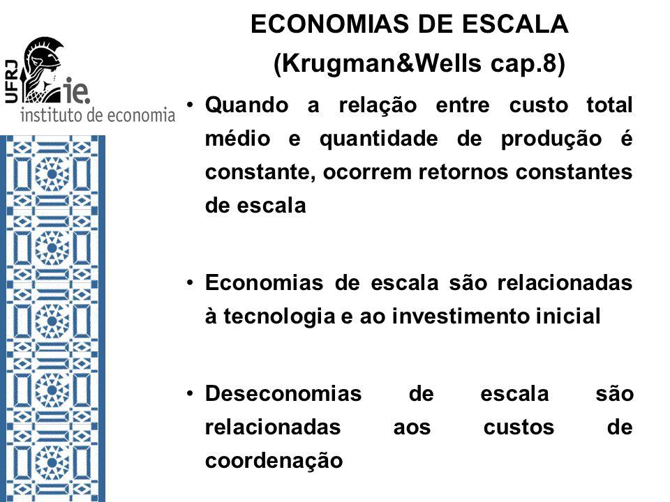 ECONOMIAS DE ESCALA (Krugman&Wells cap.8) Quando a relação entre custo total médio e quantidade de produção é constante, ocorrem retornos constantes d