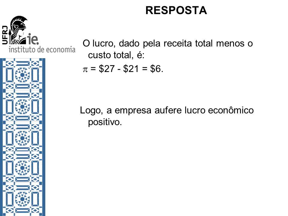 RESPOSTA O lucro, dado pela receita total menos o custo total, é: = $27 - $21 = $6. Logo, a empresa aufere lucro econômico positivo.