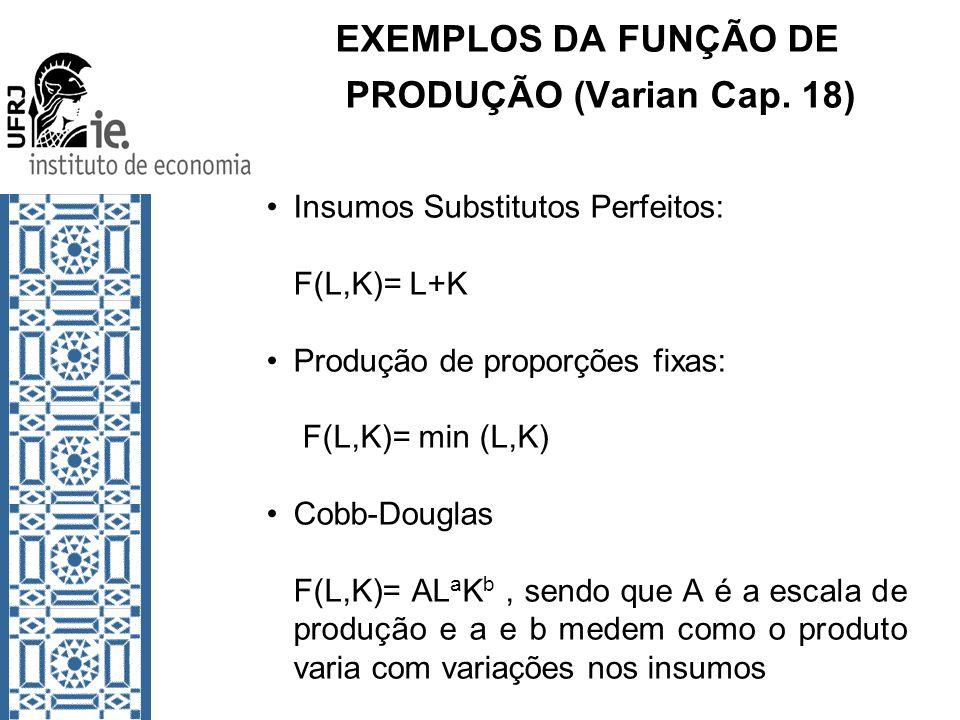 EXEMPLOS DA FUNÇÃO DE PRODUÇÃO (Varian Cap. 18) Insumos Substitutos Perfeitos: F(L,K)= L+K Produção de proporções fixas: F(L,K)= min (L,K) Cobb-Dougla