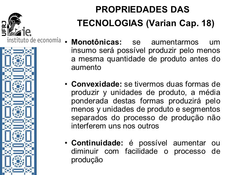 PROPRIEDADES DAS TECNOLOGIAS (Varian Cap. 18) Monotônicas: se aumentarmos um insumo será possível produzir pelo menos a mesma quantidade de produto an