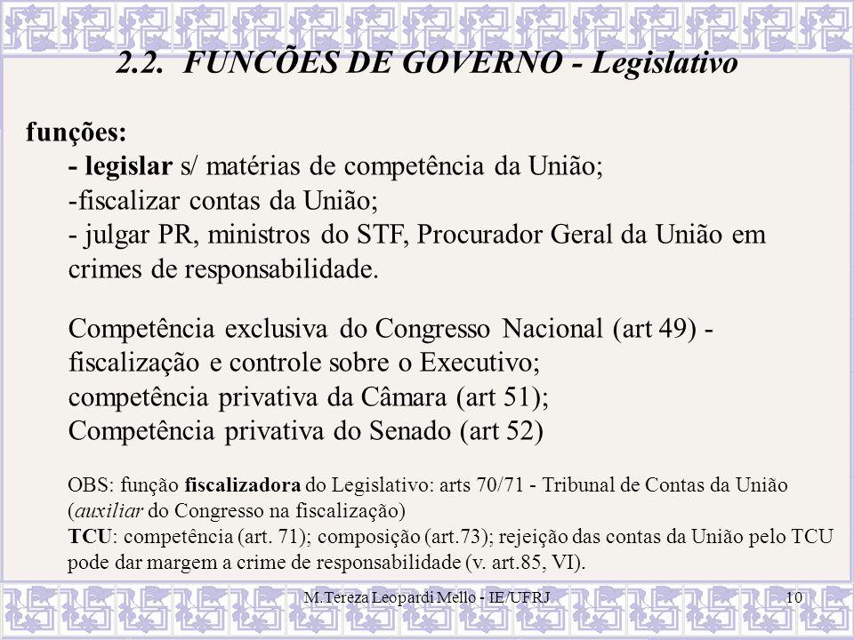 M.Tereza Leopardi Mello - IE/UFRJ10 funções: - legislar s/ matérias de competência da União; -fiscalizar contas da União; - julgar PR, ministros do ST