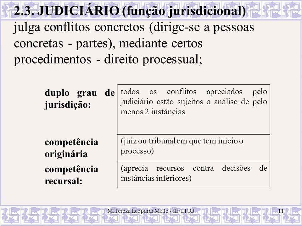 M.Tereza Leopardi Mello - IE/UFRJ11 2.3. JUDICIÁRIO (função jurisdicional) julga conflitos concretos (dirige-se a pessoas concretas - partes), mediant