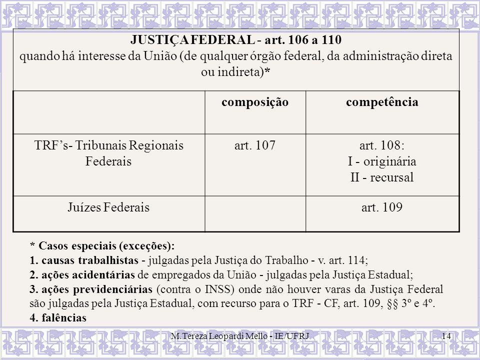 M.Tereza Leopardi Mello - IE/UFRJ14 JUSTIÇA FEDERAL - art. 106 a 110 quando há interesse da União (de qualquer órgão federal, da administração direta