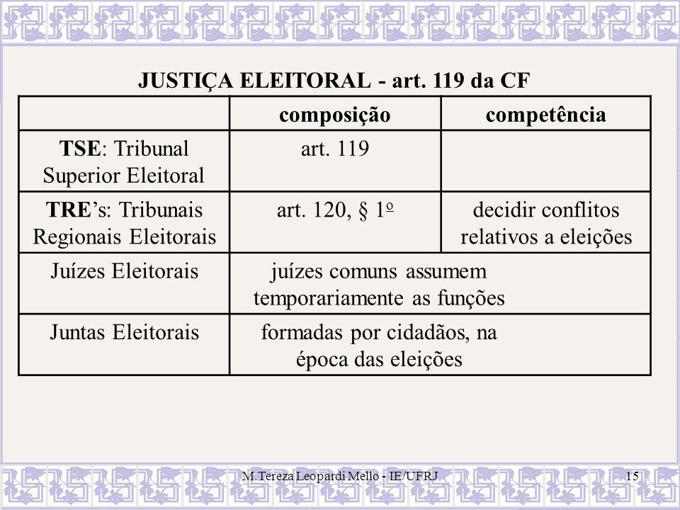 M.Tereza Leopardi Mello - IE/UFRJ15 JUSTIÇA ELEITORAL - art. 119 da CF composiçãocompetência TSE: Tribunal Superior Eleitoral art. 119 TREs: Tribunais