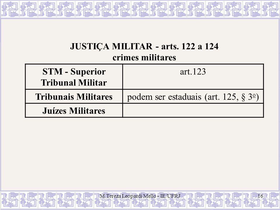 M.Tereza Leopardi Mello - IE/UFRJ16 JUSTIÇA MILITAR - arts. 122 a 124 crimes militares STM - Superior Tribunal Militar art.123 Tribunais Militarespode