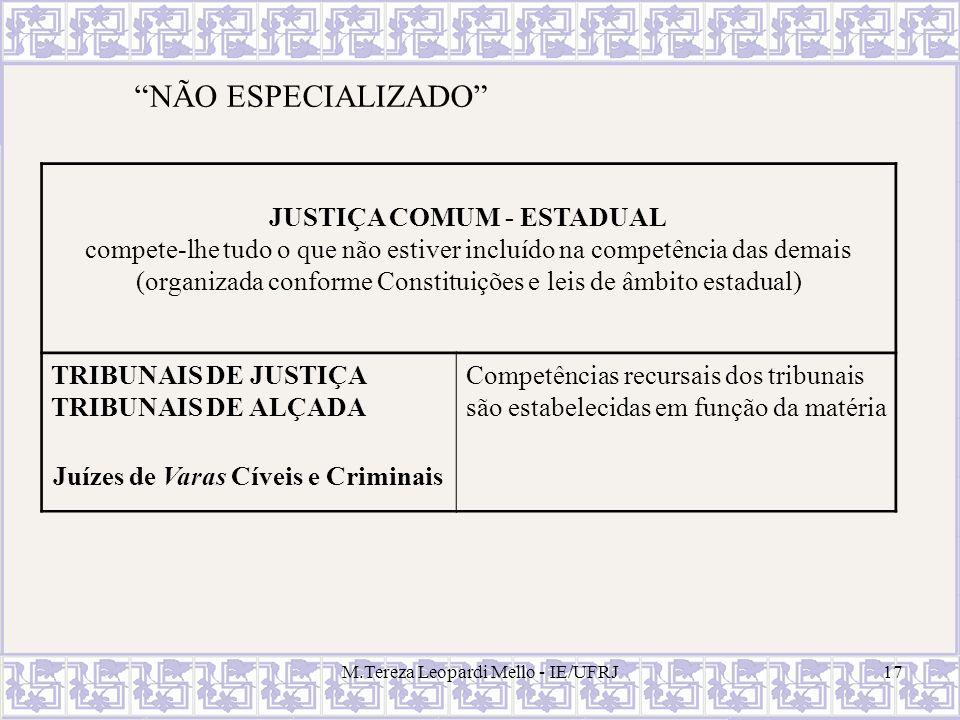 M.Tereza Leopardi Mello - IE/UFRJ17 NÃO ESPECIALIZADO JUSTIÇA COMUM - ESTADUAL compete-lhe tudo o que não estiver incluído na competência das demais (