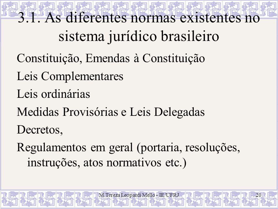 M.Tereza Leopardi Mello - IE/UFRJ20 3.1. As diferentes normas existentes no sistema jurídico brasileiro Constituição, Emendas à Constituição Leis Comp