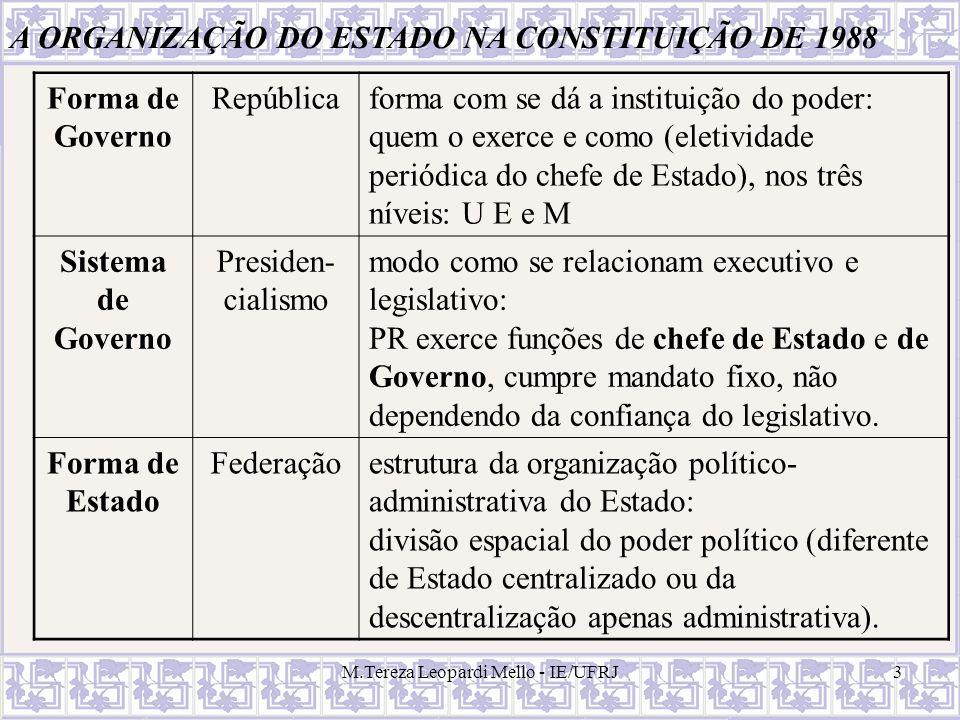 M.Tereza Leopardi Mello - IE/UFRJ3 A ORGANIZAÇÃO DO ESTADO NA CONSTITUIÇÃO DE 1988 Forma de Governo Repúblicaforma com se dá a instituição do poder: q