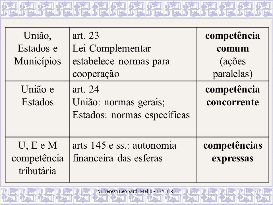 M.Tereza Leopardi Mello - IE/UFRJ7 União, Estados e Municípios art. 23 Lei Complementar estabelece normas para cooperação competência comum (ações par