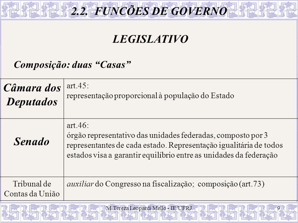 M.Tereza Leopardi Mello - IE/UFRJ9 Câmara dos Deputados art.45: representação proporcional à população do Estado Senado art.46: órgão representativo d