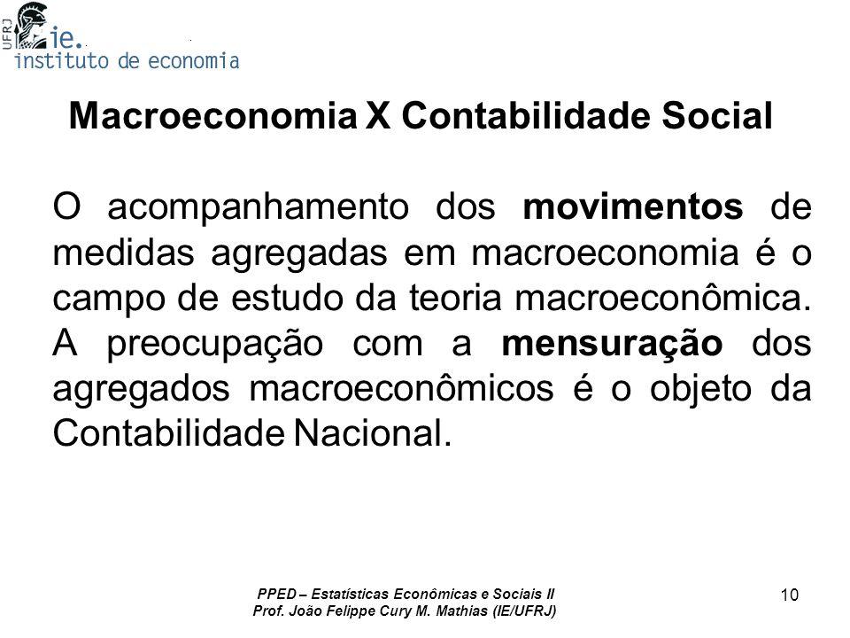 PPED – Estatísticas Econômicas e Sociais II Prof. João Felippe Cury M. Mathias (IE/UFRJ) 10 Macroeconomia X Contabilidade Social O acompanhamento dos