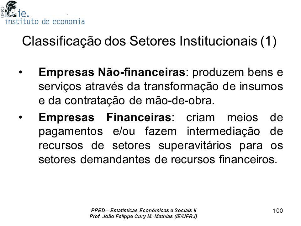 PPED – Estatísticas Econômicas e Sociais II Prof. João Felippe Cury M. Mathias (IE/UFRJ) 100 Classificação dos Setores Institucionais (1) Empresas Não
