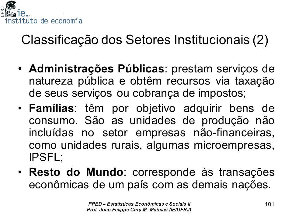 PPED – Estatísticas Econômicas e Sociais II Prof. João Felippe Cury M. Mathias (IE/UFRJ) 101 Classificação dos Setores Institucionais (2) Administraçõ