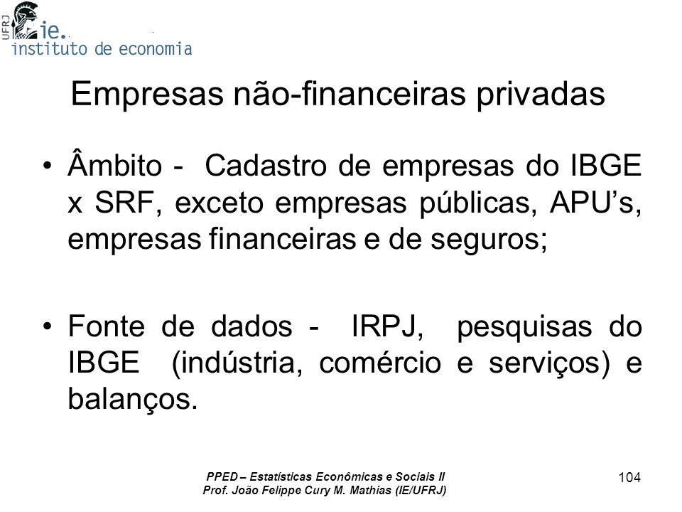 PPED – Estatísticas Econômicas e Sociais II Prof. João Felippe Cury M. Mathias (IE/UFRJ) 104 Empresas não-financeiras privadas Âmbito - Cadastro de em
