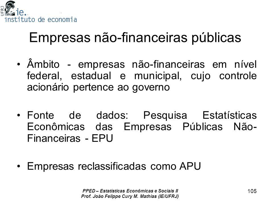 PPED – Estatísticas Econômicas e Sociais II Prof. João Felippe Cury M. Mathias (IE/UFRJ) 105 Empresas não-financeiras públicas Âmbito - empresas não-f