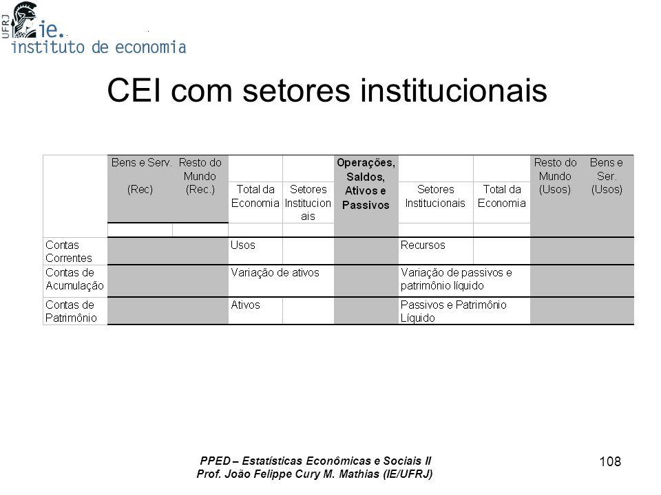 PPED – Estatísticas Econômicas e Sociais II Prof. João Felippe Cury M. Mathias (IE/UFRJ) 108 CEI com setores institucionais
