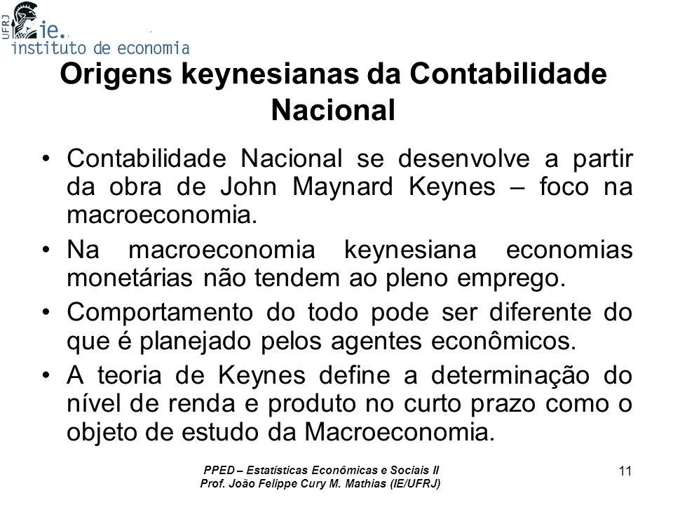 PPED – Estatísticas Econômicas e Sociais II Prof. João Felippe Cury M. Mathias (IE/UFRJ) 11 Origens keynesianas da Contabilidade Nacional Contabilidad