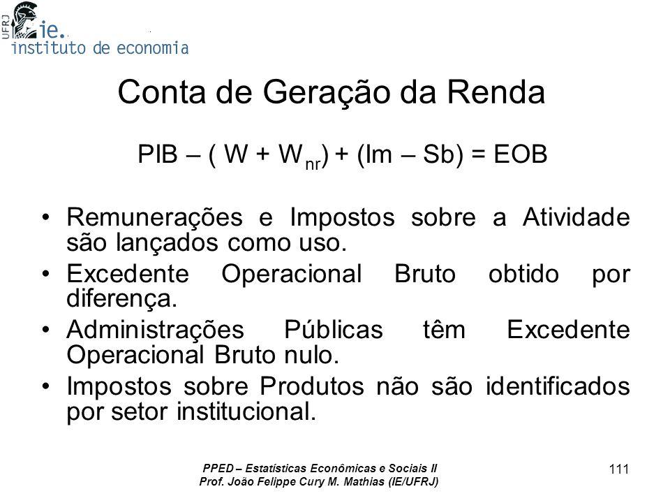 PPED – Estatísticas Econômicas e Sociais II Prof. João Felippe Cury M. Mathias (IE/UFRJ) 111 Conta de Geração da Renda PIB – ( W + W nr ) + (Im – Sb)