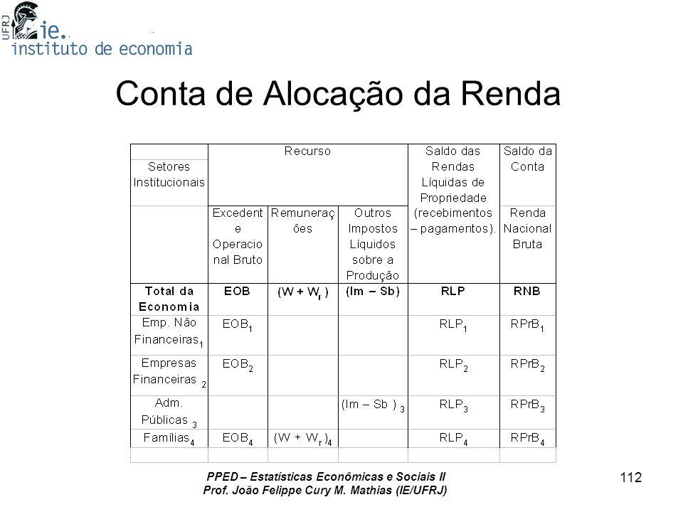 PPED – Estatísticas Econômicas e Sociais II Prof. João Felippe Cury M. Mathias (IE/UFRJ) 112 Conta de Alocação da Renda
