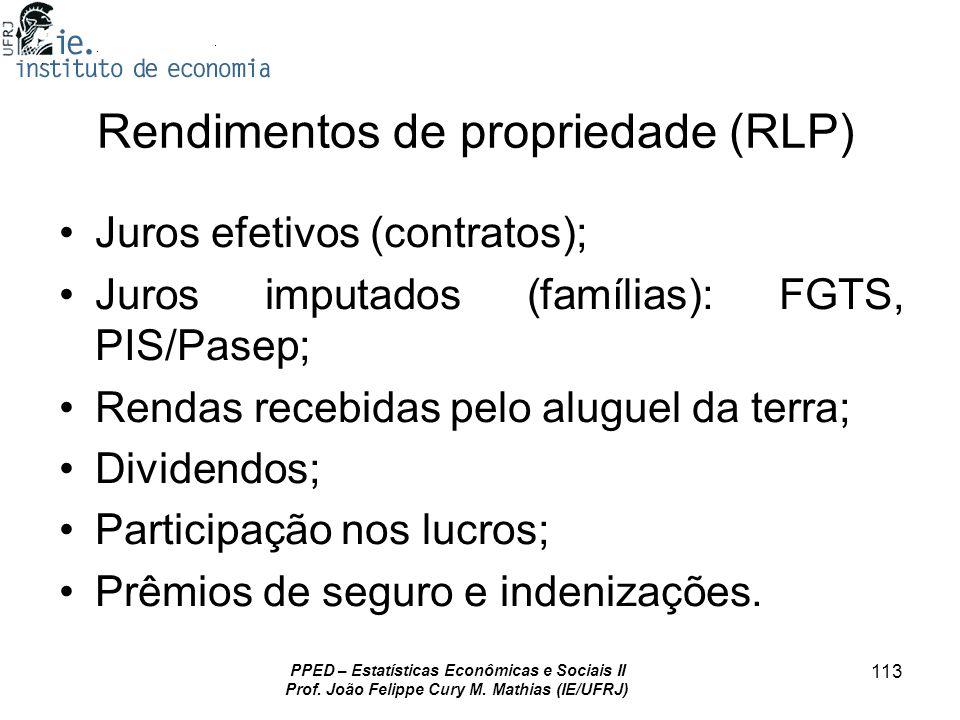 PPED – Estatísticas Econômicas e Sociais II Prof. João Felippe Cury M. Mathias (IE/UFRJ) 113 Rendimentos de propriedade (RLP) Juros efetivos (contrato