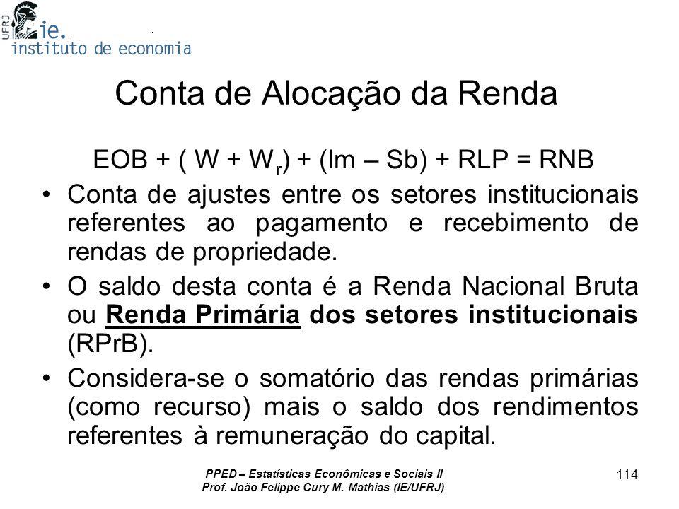PPED – Estatísticas Econômicas e Sociais II Prof. João Felippe Cury M. Mathias (IE/UFRJ) 114 Conta de Alocação da Renda EOB + ( W + W r ) + (Im – Sb)