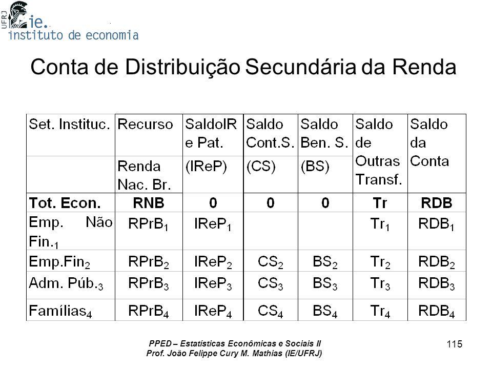 PPED – Estatísticas Econômicas e Sociais II Prof. João Felippe Cury M. Mathias (IE/UFRJ) 115 Conta de Distribuição Secundária da Renda