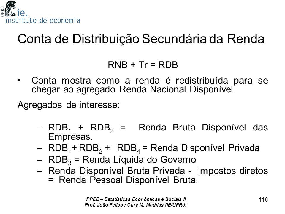 PPED – Estatísticas Econômicas e Sociais II Prof. João Felippe Cury M. Mathias (IE/UFRJ) 116 Conta de Distribuição Secundária da Renda RNB + Tr = RDB