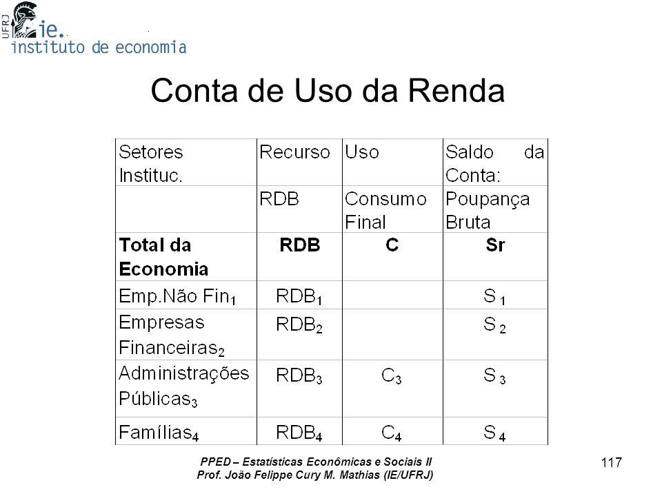 PPED – Estatísticas Econômicas e Sociais II Prof. João Felippe Cury M. Mathias (IE/UFRJ) 117 Conta de Uso da Renda