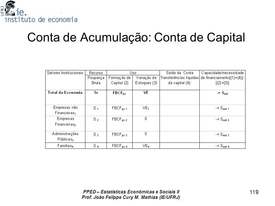 PPED – Estatísticas Econômicas e Sociais II Prof. João Felippe Cury M. Mathias (IE/UFRJ) 119 Conta de Acumulação: Conta de Capital
