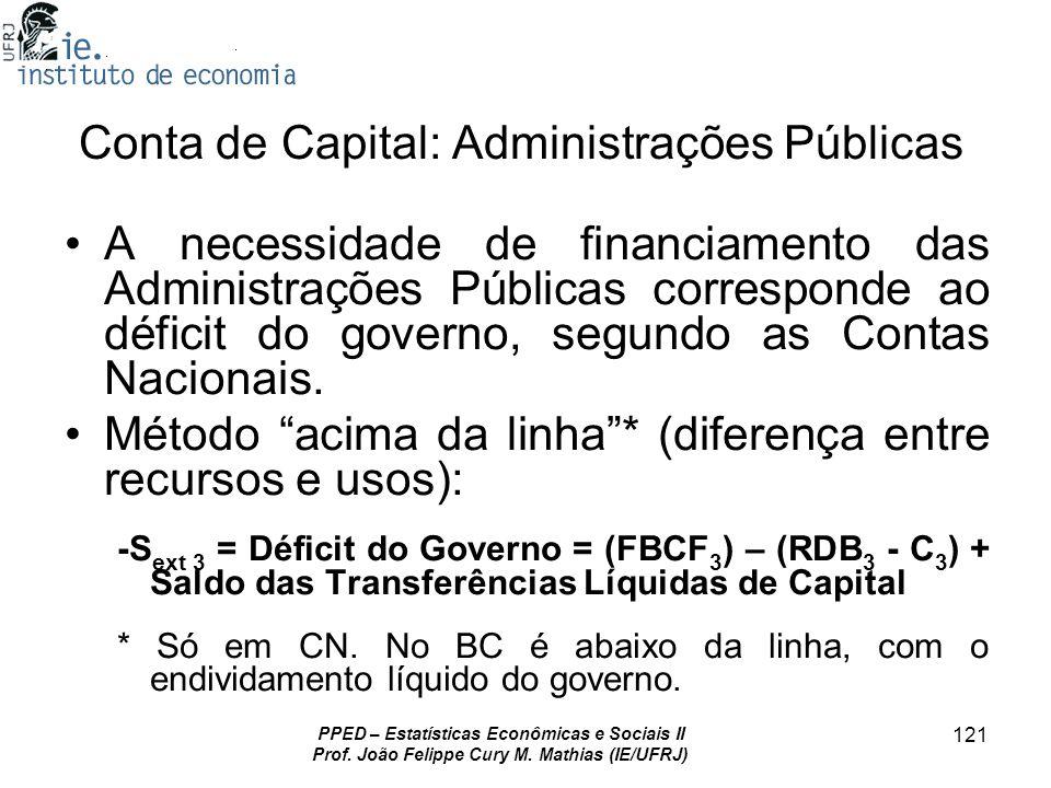 PPED – Estatísticas Econômicas e Sociais II Prof. João Felippe Cury M. Mathias (IE/UFRJ) 121 Conta de Capital: Administrações Públicas A necessidade d