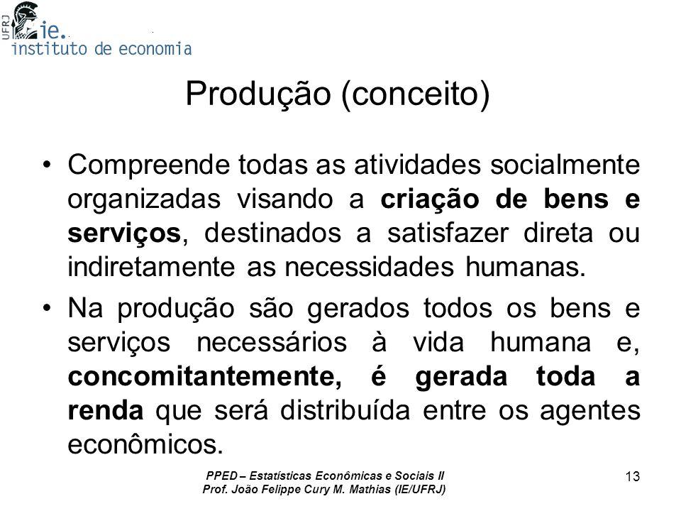 PPED – Estatísticas Econômicas e Sociais II Prof. João Felippe Cury M. Mathias (IE/UFRJ) 13 Produção (conceito) Compreende todas as atividades socialm