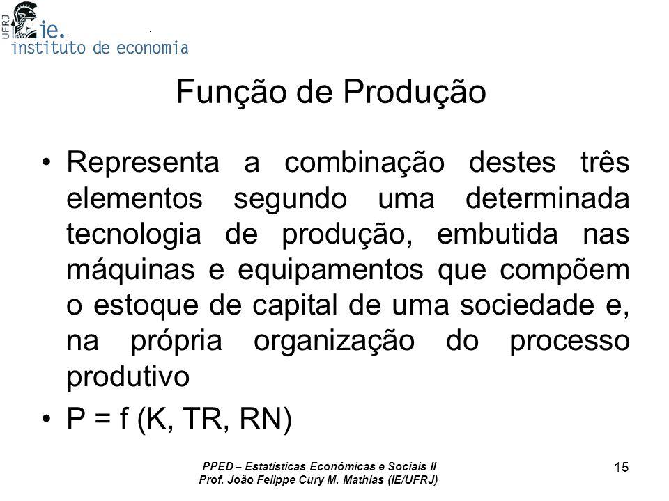 PPED – Estatísticas Econômicas e Sociais II Prof. João Felippe Cury M. Mathias (IE/UFRJ) 15 Função de Produção Representa a combinação destes três ele