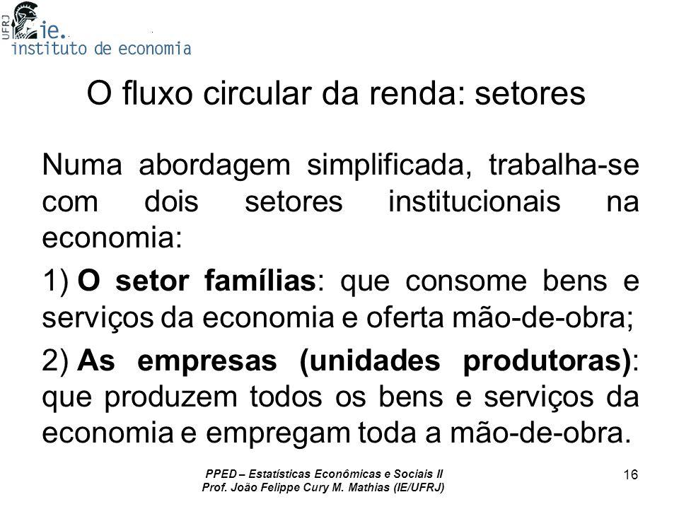 PPED – Estatísticas Econômicas e Sociais II Prof. João Felippe Cury M. Mathias (IE/UFRJ) 16 O fluxo circular da renda: setores Numa abordagem simplifi