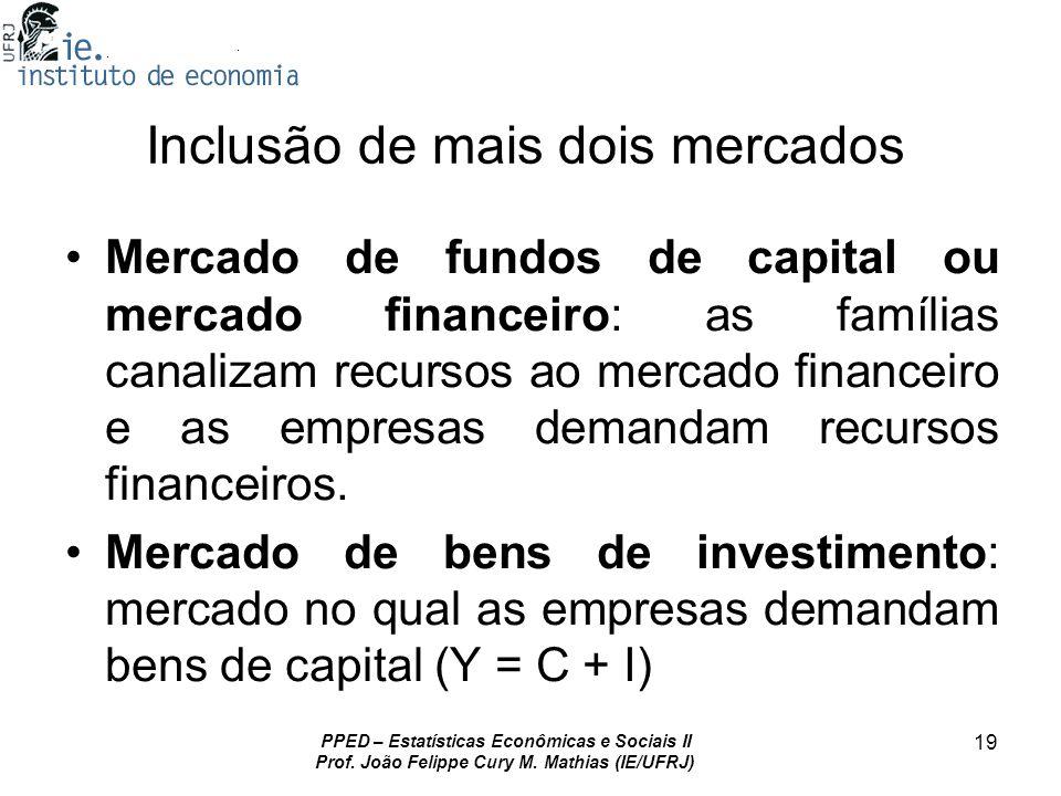 PPED – Estatísticas Econômicas e Sociais II Prof. João Felippe Cury M. Mathias (IE/UFRJ) 19 Inclusão de mais dois mercados Mercado de fundos de capita