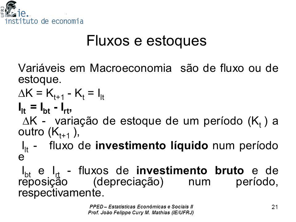 PPED – Estatísticas Econômicas e Sociais II Prof. João Felippe Cury M. Mathias (IE/UFRJ) 21 Fluxos e estoques Variáveis em Macroeconomia são de fluxo