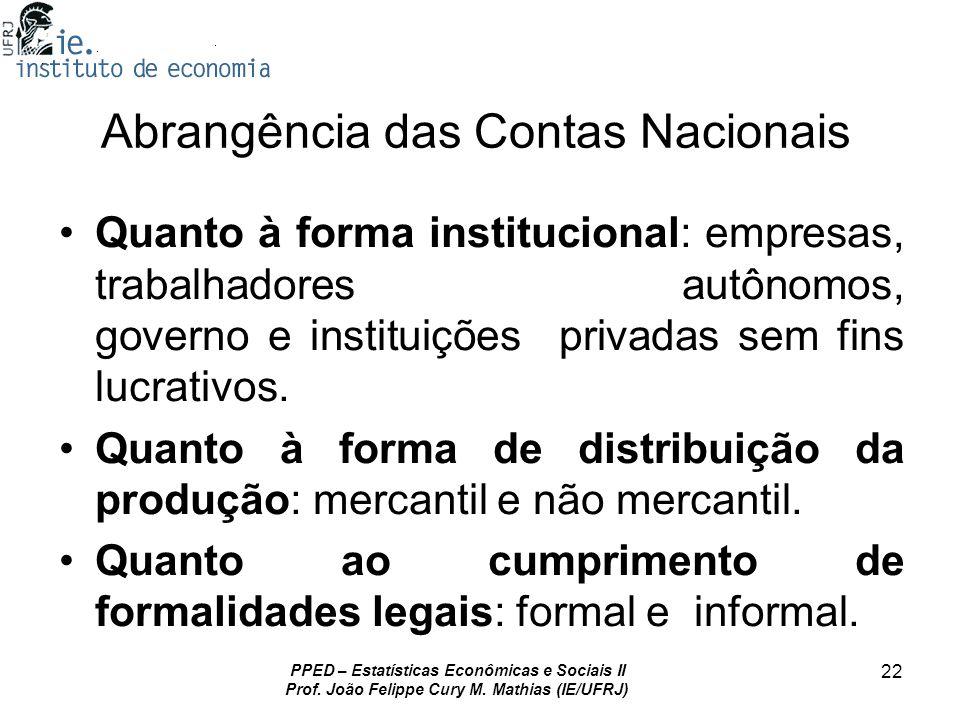 PPED – Estatísticas Econômicas e Sociais II Prof. João Felippe Cury M. Mathias (IE/UFRJ) 22 Abrangência das Contas Nacionais Quanto à forma institucio