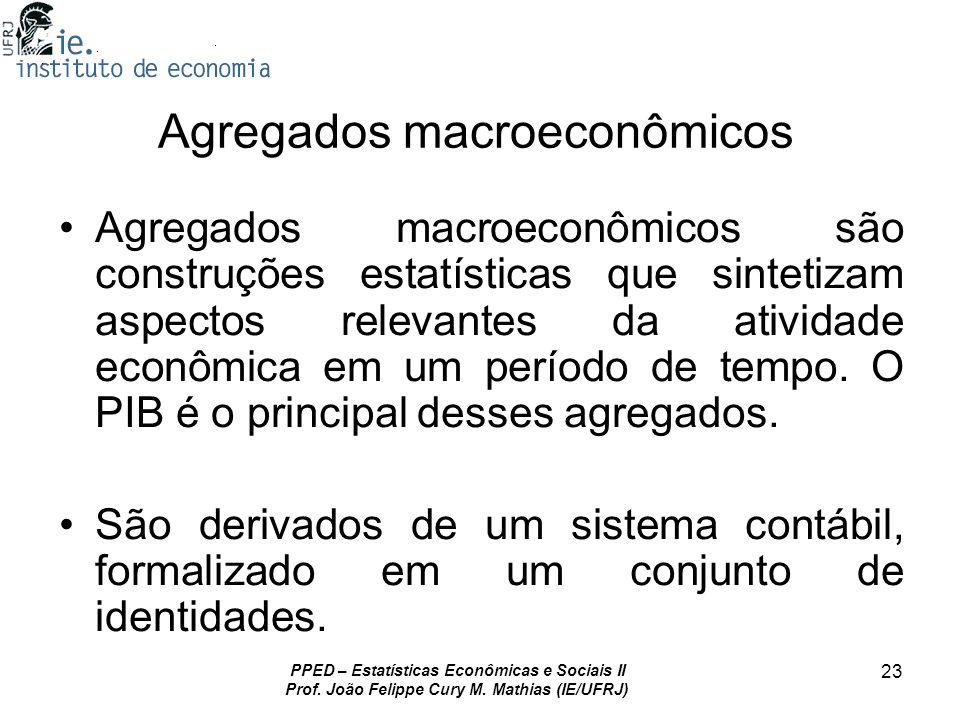 PPED – Estatísticas Econômicas e Sociais II Prof. João Felippe Cury M. Mathias (IE/UFRJ) 23 Agregados macroeconômicos Agregados macroeconômicos são co