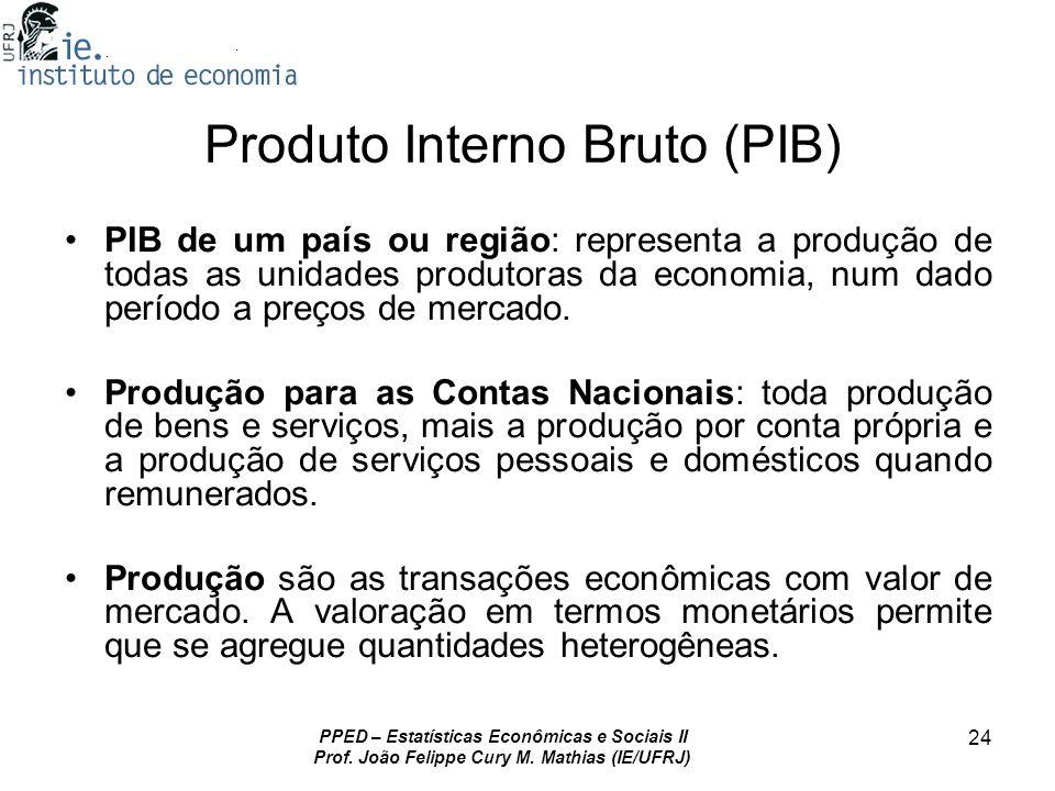 PPED – Estatísticas Econômicas e Sociais II Prof. João Felippe Cury M. Mathias (IE/UFRJ) 24 Produto Interno Bruto (PIB) PIB de um país ou região: repr