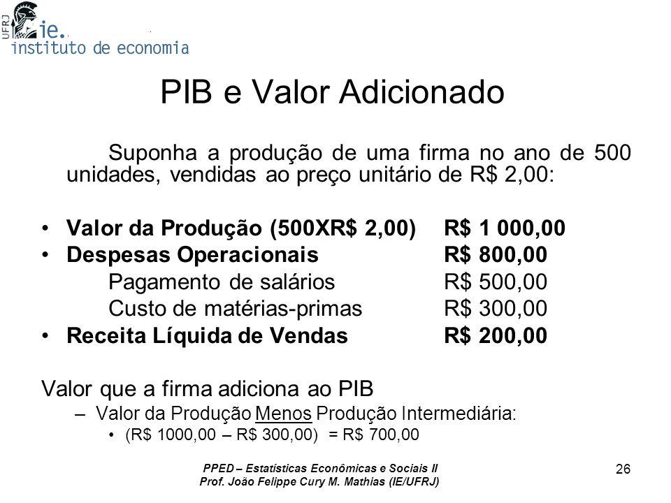 PPED – Estatísticas Econômicas e Sociais II Prof. João Felippe Cury M. Mathias (IE/UFRJ) 26 PIB e Valor Adicionado Suponha a produção de uma firma no