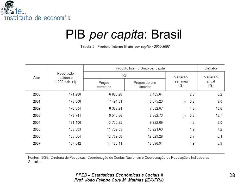 PPED – Estatísticas Econômicas e Sociais II Prof. João Felippe Cury M. Mathias (IE/UFRJ) 28 PIB per capita: Brasil Tabela 5 - Produto Interno Bruto pe