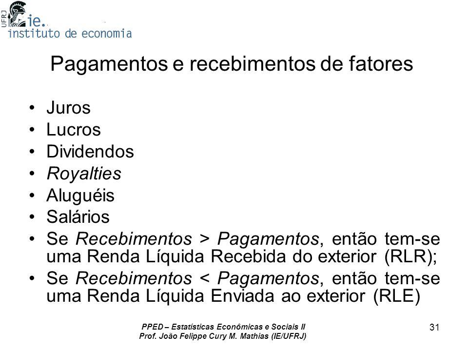 PPED – Estatísticas Econômicas e Sociais II Prof. João Felippe Cury M. Mathias (IE/UFRJ) 31 Pagamentos e recebimentos de fatores Juros Lucros Dividend