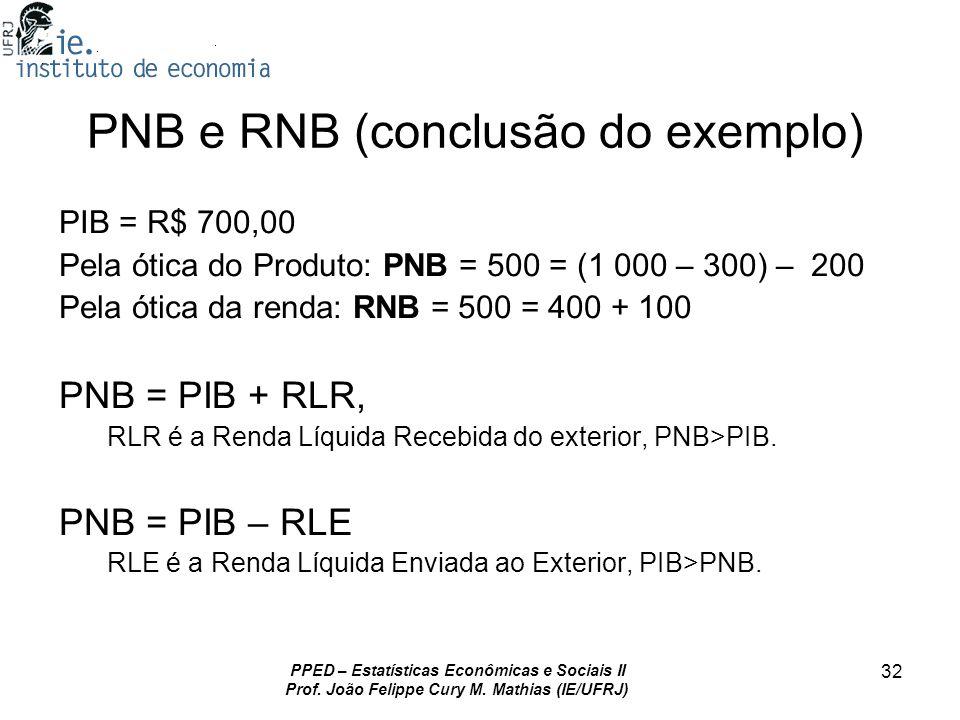 PPED – Estatísticas Econômicas e Sociais II Prof. João Felippe Cury M. Mathias (IE/UFRJ) 32 PNB e RNB (conclusão do exemplo) PIB = R$ 700,00 Pela ótic