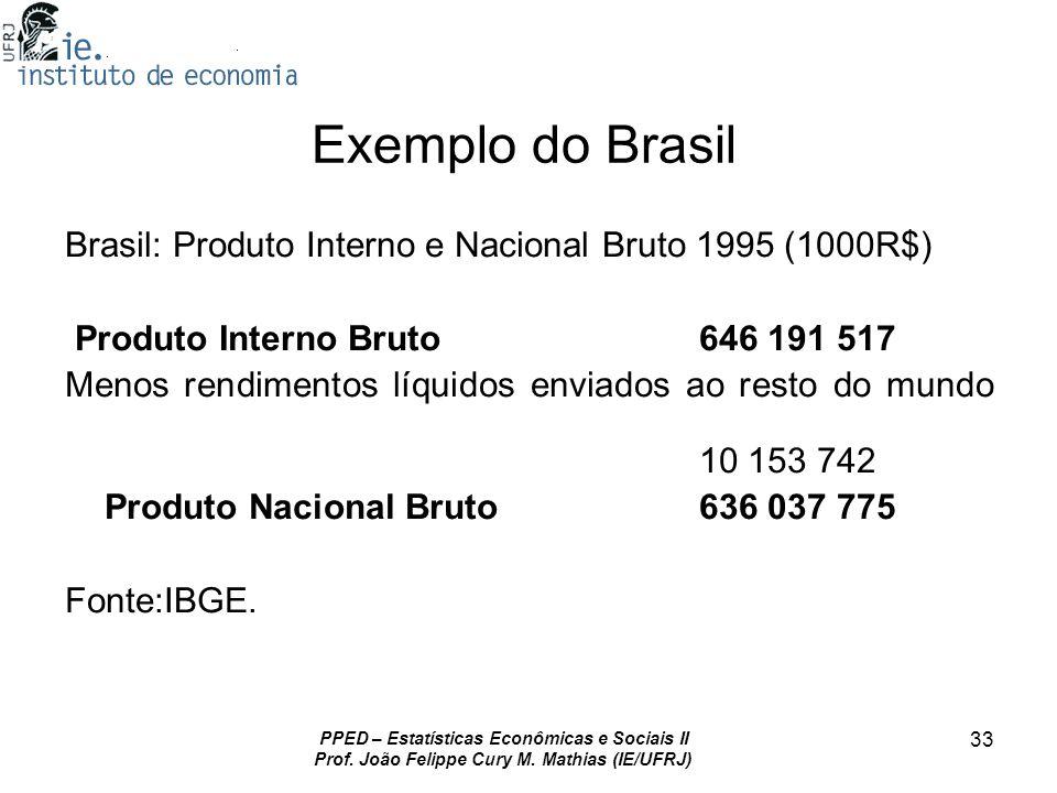 PPED – Estatísticas Econômicas e Sociais II Prof. João Felippe Cury M. Mathias (IE/UFRJ) 33 Exemplo do Brasil Brasil: Produto Interno e Nacional Bruto
