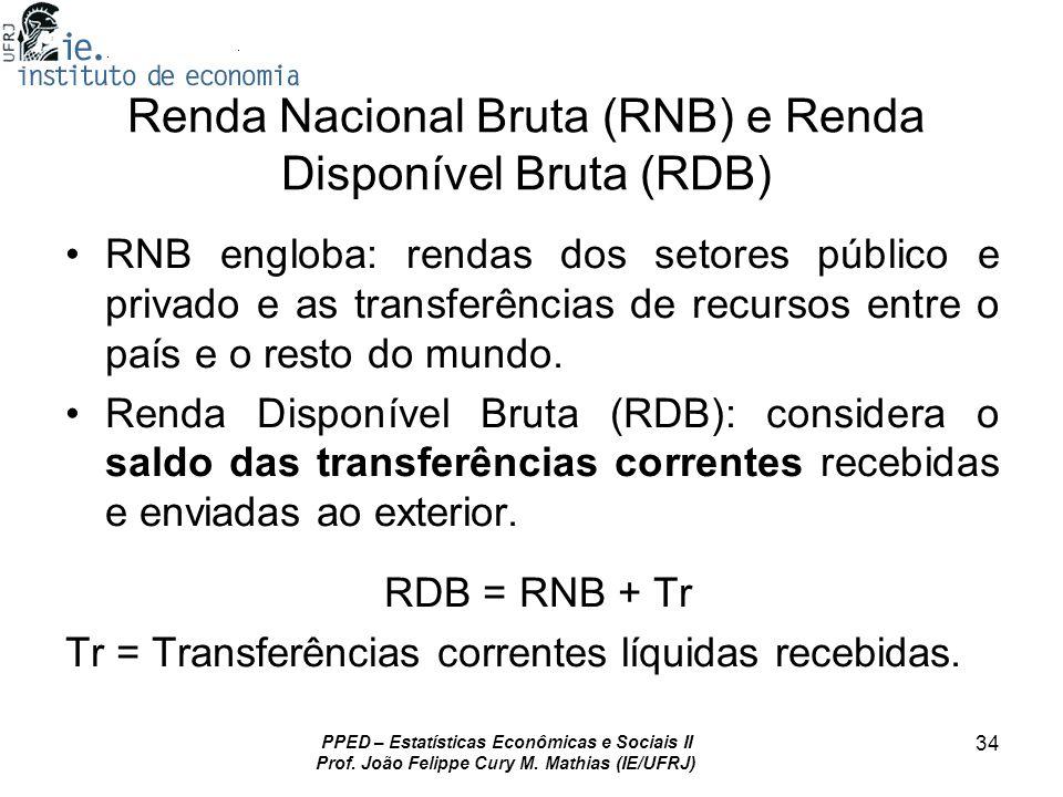 PPED – Estatísticas Econômicas e Sociais II Prof. João Felippe Cury M. Mathias (IE/UFRJ) 34 Renda Nacional Bruta (RNB) e Renda Disponível Bruta (RDB)